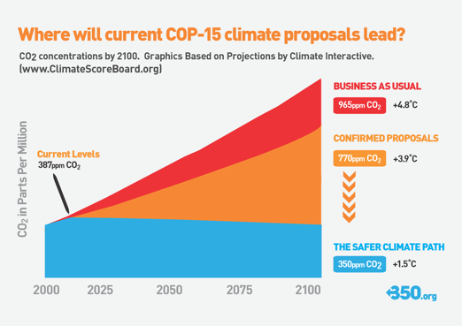 cop15-graph-resized