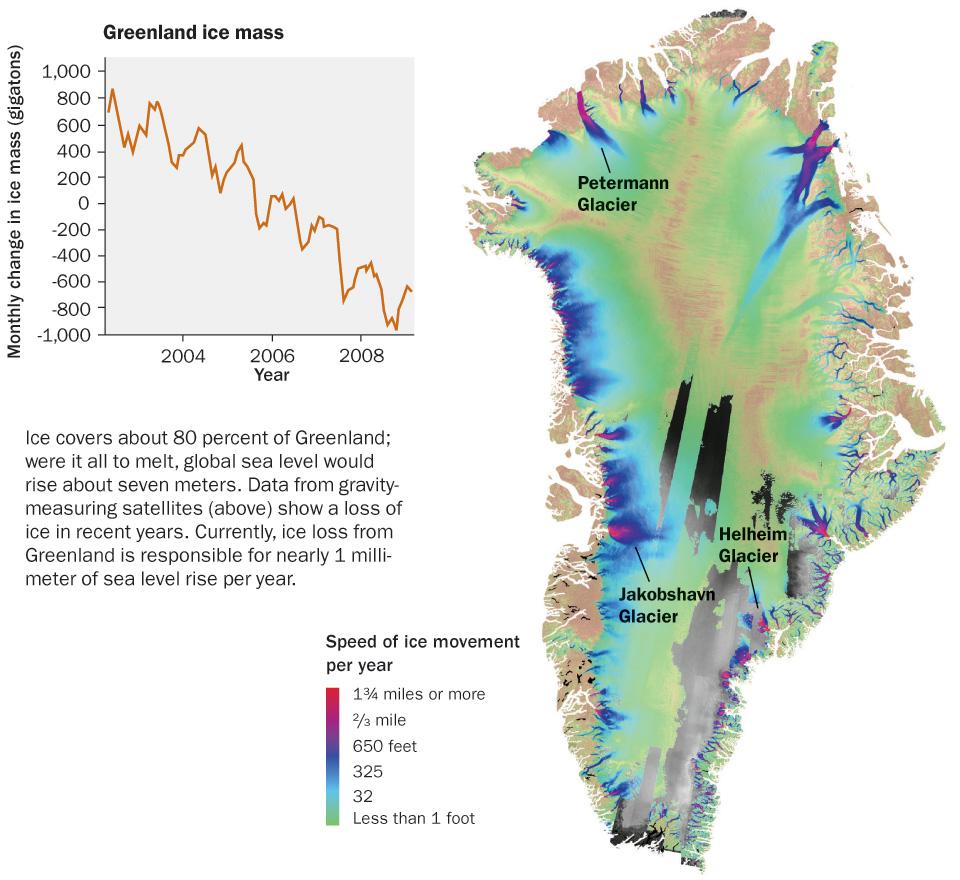 ice_dynamics_greenland_zoom